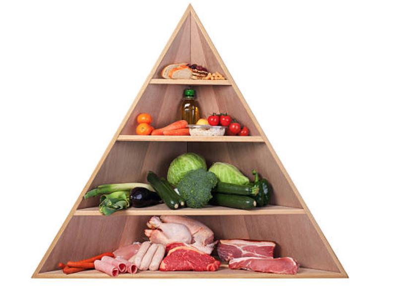 pyramide nutritionnelle